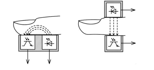 Cos'è e come funziona il pulsossimetro