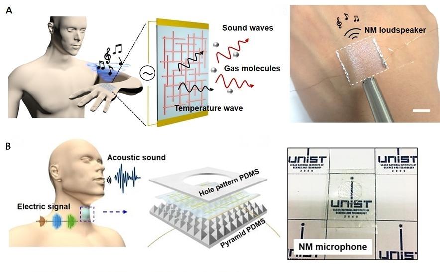 Nanomembrane per trasformare la pelle in altoparlante e microfono