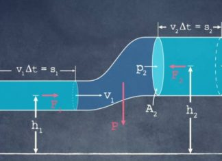 Cosa hanno in comune Bernoulli e un aneurisma?