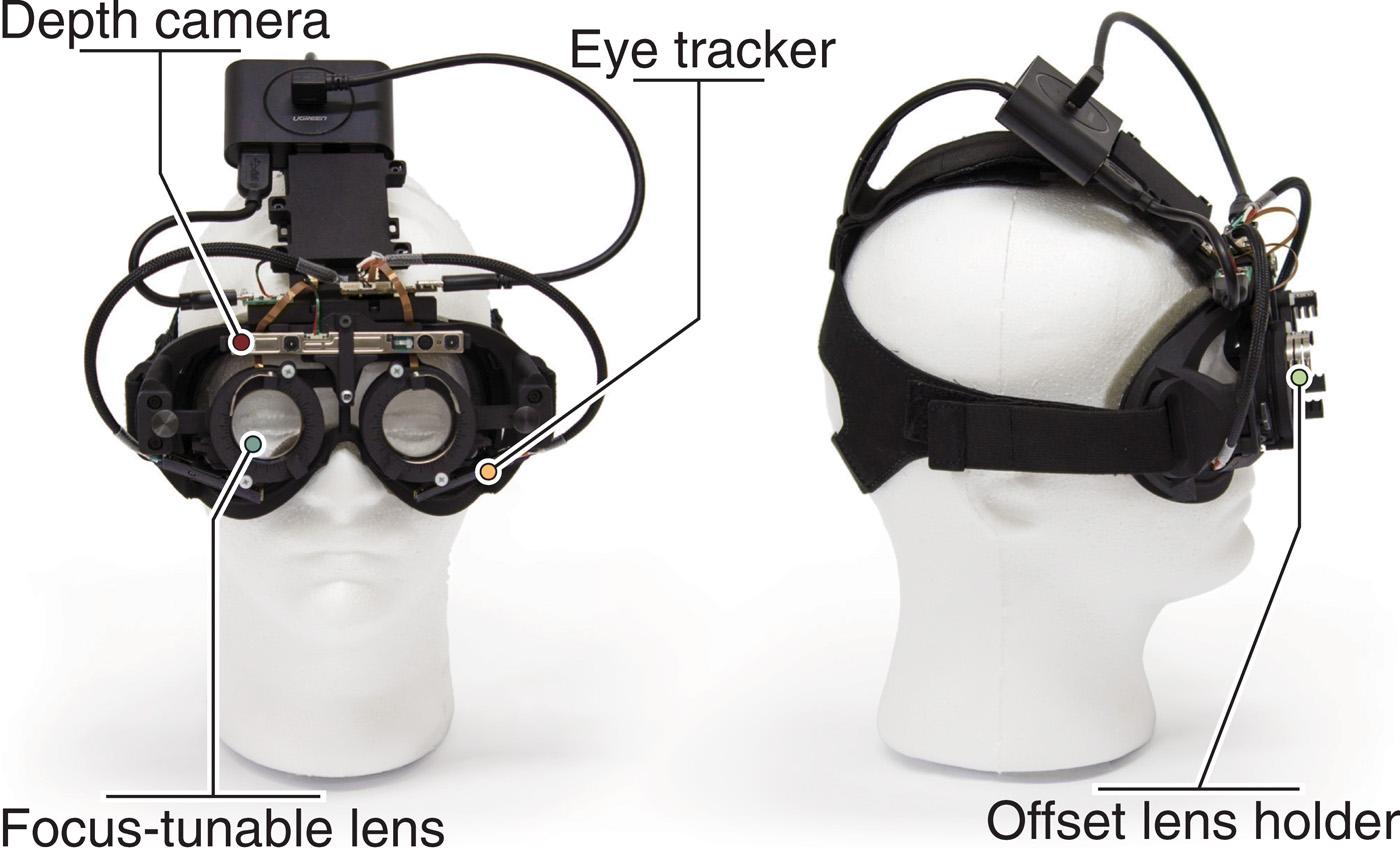 Lenti autofocali presbiopia occhio