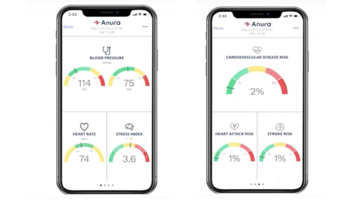 app anura selfie pressione sanguigna