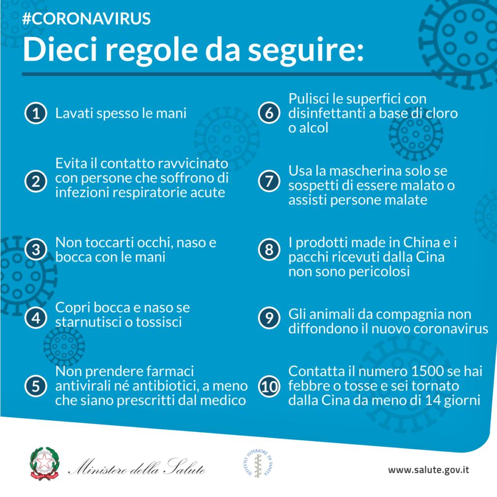 Coronavirus: quanti test ha fatto l'Italia? Credits: salute.gov.it