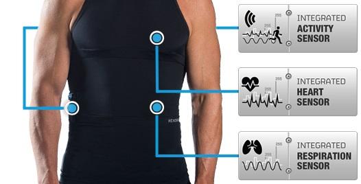 Maglietta hi-tech monitoraggio pazienti dimessi coronavirus