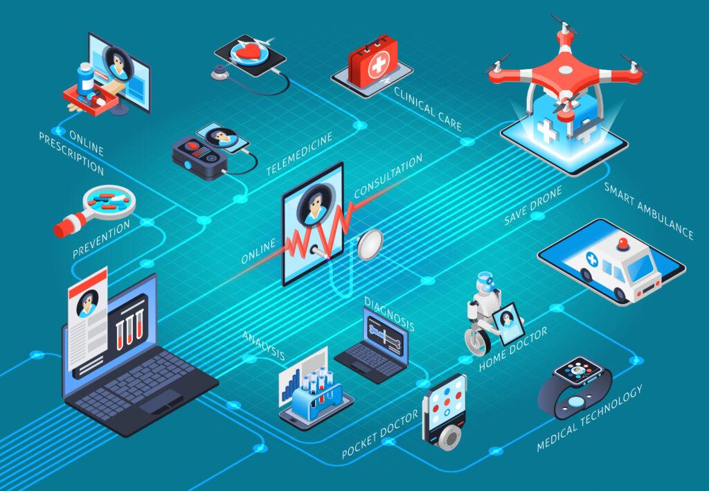 ICT sanitario