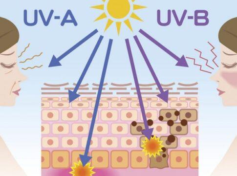 Raggi UV: è importante proteggere la pelle e gli occhi soprattutto in estate