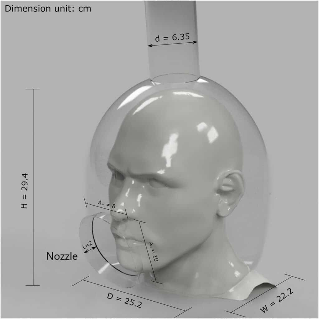 casco covid dentisti prototipo dpi protezione credits: physics of fluids